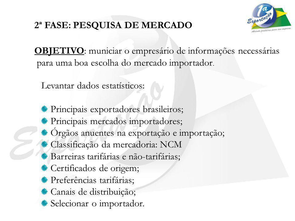 2ª FASE: PESQUISA DE MERCADO OBJETIVO: municiar o empresário de informações necessárias para uma boa escolha do mercado importador. Levantar dados est