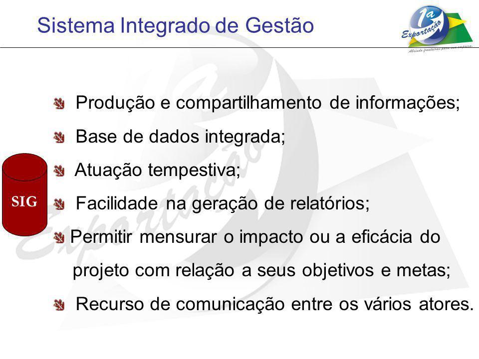 Sistema Integrado de Gestão Produção e compartilhamento de informações; Base de dados integrada; Atuação tempestiva; Facilidade na geração de relatóri