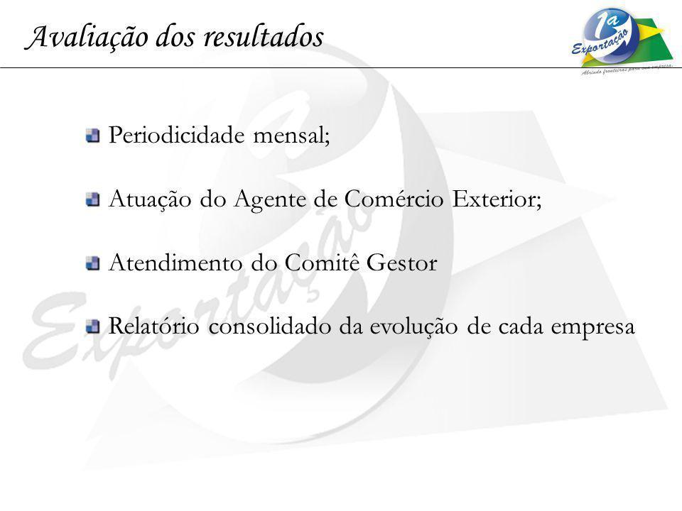 Avaliação dos resultados Periodicidade mensal; Atuação do Agente de Comércio Exterior; Atendimento do Comitê Gestor Relatório consolidado da evolução