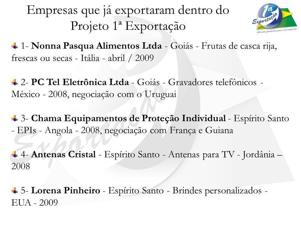 1- Nonna Pasqua Alimentos Ltda - Goiás - Frutas de casca rija, frescas ou secas - Itália - abril / 2009 2- PC Tel Eletrônica Ltda - Goiás - Gravadores