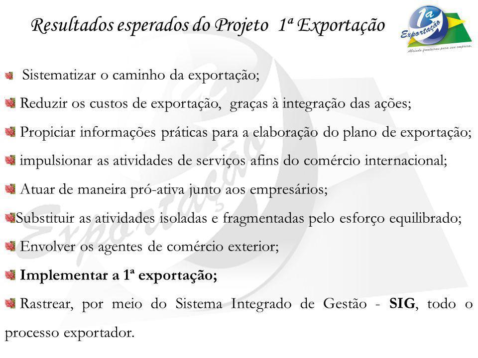 Resultados esperados do Projeto 1ª Exportação Sistematizar o caminho da exportação; Reduzir os custos de exportação, graças à integração das ações; Pr