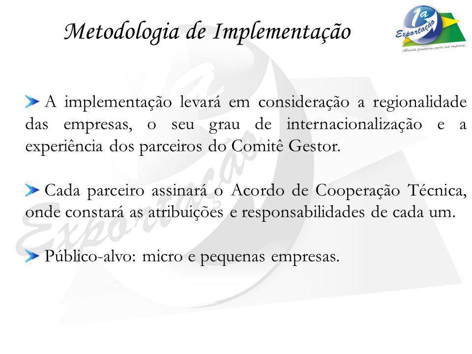 Metodologia de Implementação A implementação levará em consideração a regionalidade das empresas, o seu grau de internacionalização e a experiência do