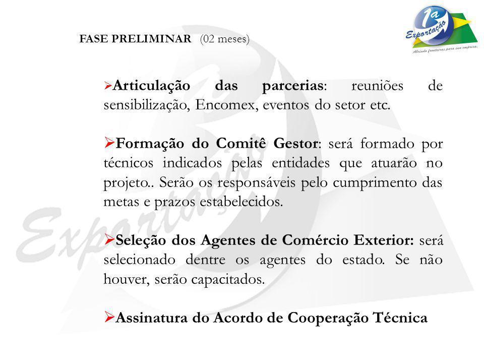 FASE PRELIMINAR (02 meses) Articulação das parcerias: reuniões de sensibilização, Encomex, eventos do setor etc. Formação do Comitê Gestor: será forma