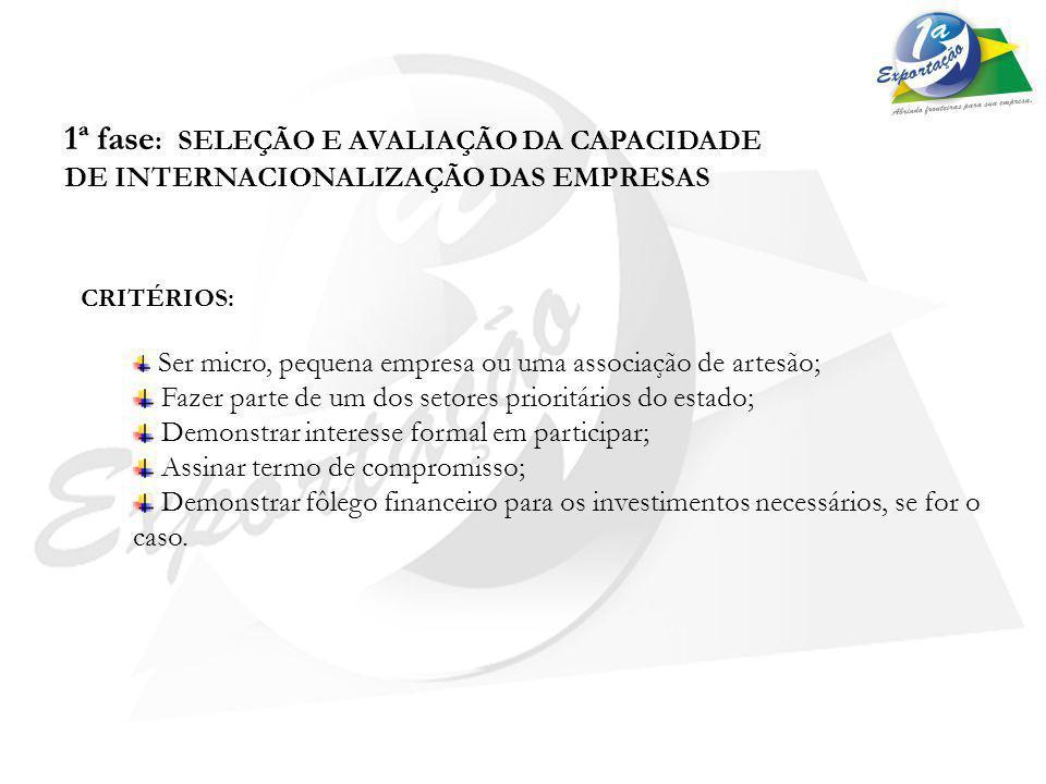 2ª FASE: PESQUISA DE MERCADO OBJETIVO: municiar o empresário de informações necessárias para uma boa escolha do mercado importador.