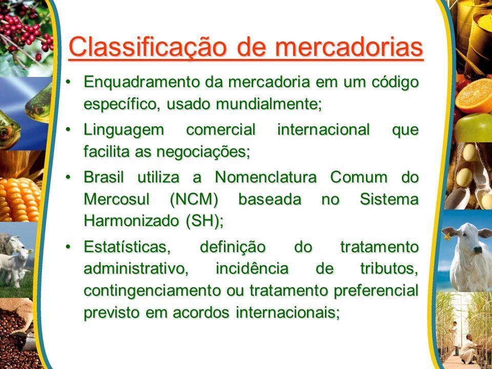 Classificação de mercadorias Enquadramento da mercadoria em um código específico, usado mundialmente;Enquadramento da mercadoria em um código específi