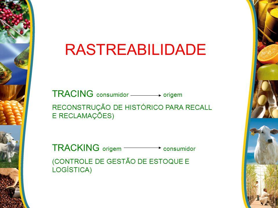 RASTREABILIDADE TRACING consumidororigem RECONSTRUÇÃO DE HISTÓRICO PARA RECALL E RECLAMAÇÕES) TRACKING origem consumidor (CONTROLE DE GESTÃO DE ESTOQU