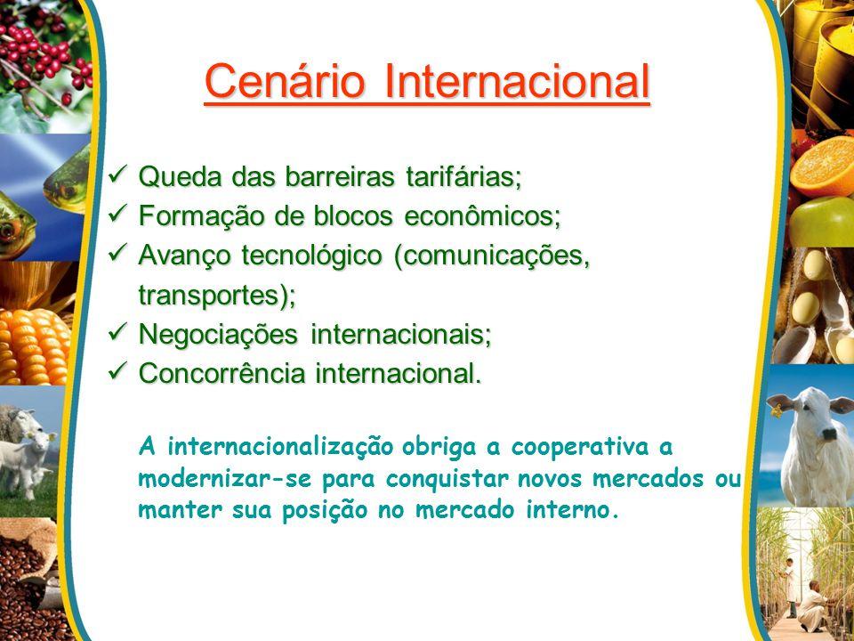 Cenário Internacional Queda das barreiras tarifárias; Queda das barreiras tarifárias; Formação de blocos econômicos; Formação de blocos econômicos; Av