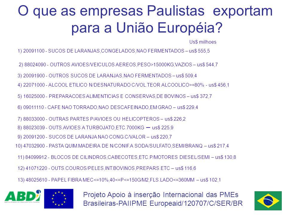 Projeto Apoio à inserção Internacional das PMEs Brasileiras-PAIIPME Europeaid/120707/C/SER/BR O que as empresas Paulistas exportam para a União Européia.