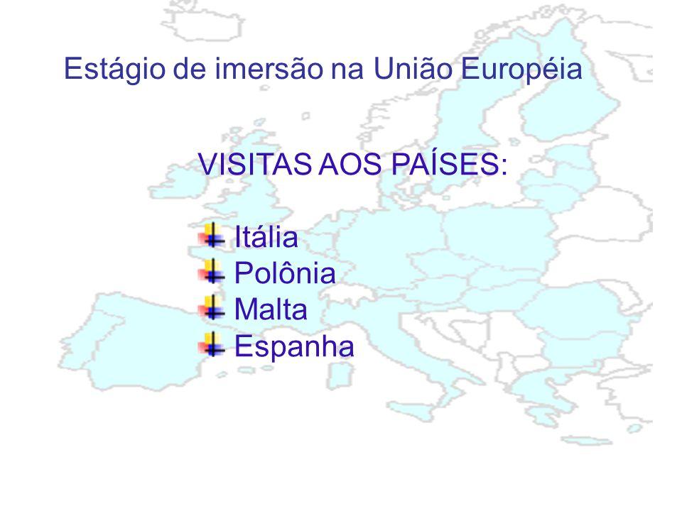 VISITAS AOS PAÍSES: Itália Polônia Malta Espanha Estágio de imersão na União Européia