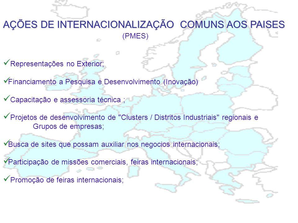 AÇÕES DE INTERNACIONALIZAÇÃO COMUNS AOS PAISES (PMES) Representações no Exterior; Financiamento a Pesquisa e Desenvolvimento (Inovação) Capacitação e assessoria técnica ; Projetos de desenvolvimento de Clusters / Distritos Industriais regionais e Grupos de empresas; Busca de sites que possam auxiliar nos negocios internacionais; Participação de missões comerciais, feiras internacionais; Promoção de feiras internacionais;