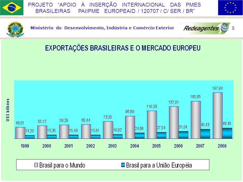 Ministério do Desenvolvimento, Indústria e Comércio Exterior 5 PROJETO APOIO À INSERÇÃO INTERNACIONAL DAS PMES BRASILEIRAS PAIIPME EUROPEAID / 120707 / C/ SER / BR