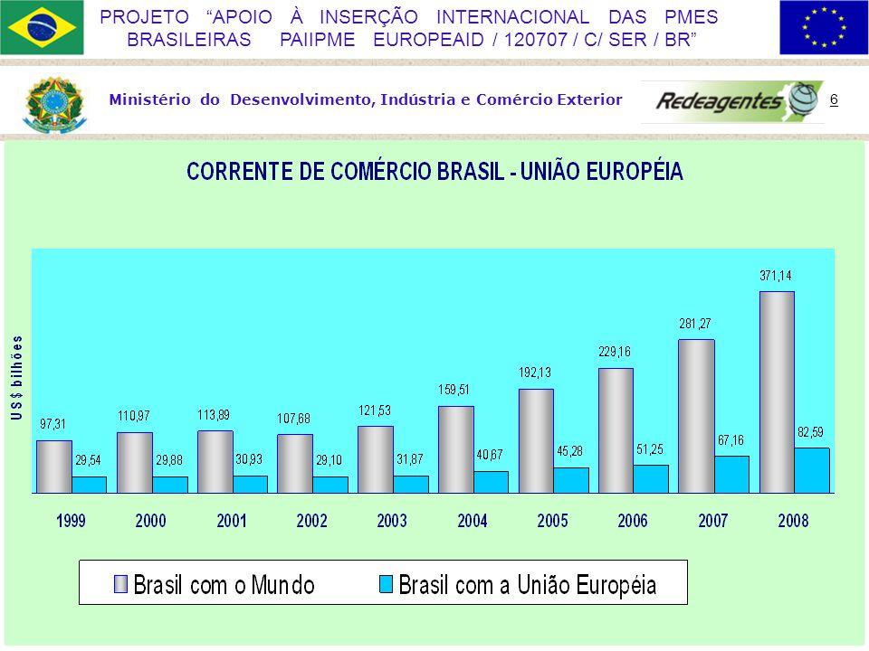 Ministério do Desenvolvimento, Indústria e Comércio Exterior 6 PROJETO APOIO À INSERÇÃO INTERNACIONAL DAS PMES BRASILEIRAS PAIIPME EUROPEAID / 120707 / C/ SER / BR