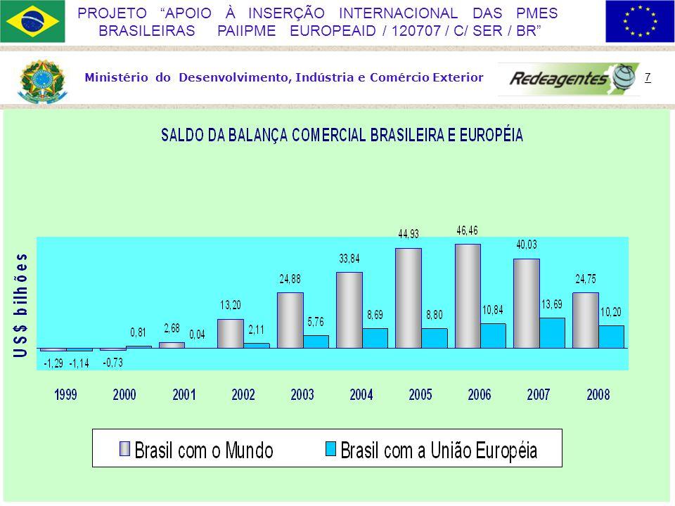 Ministério do Desenvolvimento, Indústria e Comércio Exterior 7 PROJETO APOIO À INSERÇÃO INTERNACIONAL DAS PMES BRASILEIRAS PAIIPME EUROPEAID / 120707 / C/ SER / BR