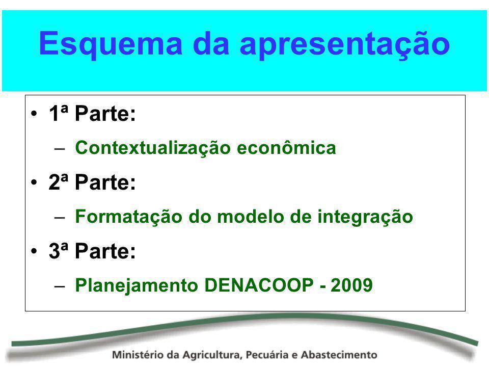 Esquema da apresentação 1ª Parte: – Contextualização econômica 2ª Parte: – Formatação do modelo de integração 3ª Parte: – Planejamento DENACOOP - 2009