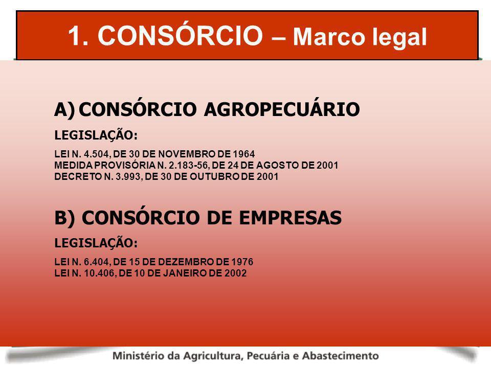 1. CONSÓRCIO – Marco legal A)CONSÓRCIO AGROPECUÁRIO LEGISLAÇÃO: LEI N. 4.504, DE 30 DE NOVEMBRO DE 1964 MEDIDA PROVISÓRIA N. 2.183-56, DE 24 DE AGOSTO