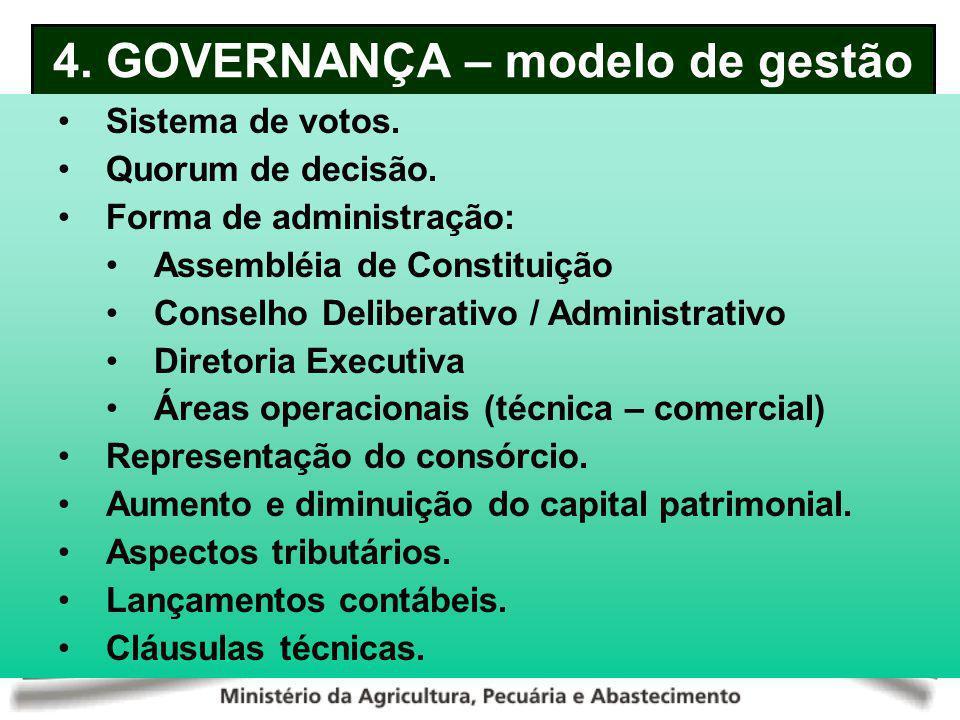 4. GOVERNANÇA – modelo de gestão Sistema de votos. Quorum de decisão. Forma de administração: Assembléia de Constituição Conselho Deliberativo / Admin
