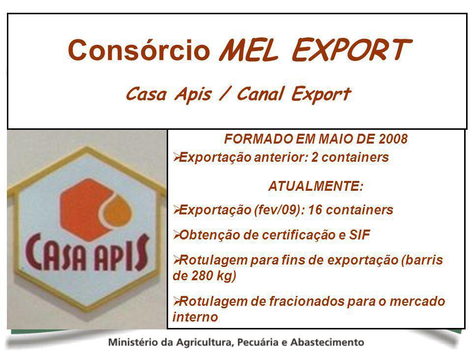FORMADO EM MAIO DE 2008 Exportação anterior: 2 containers ATUALMENTE: Exportação (fev/09): 16 containers Obtenção de certificação e SIF Rotulagem para