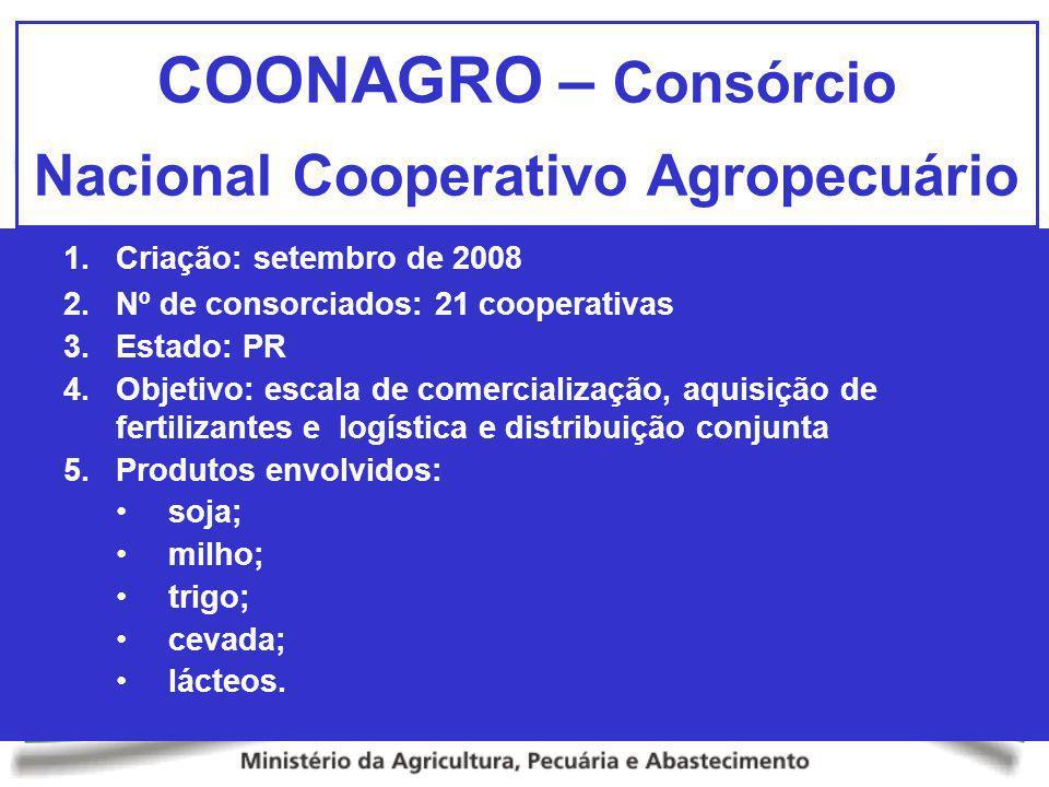 1.Criação: setembro de 2008 2.Nº de consorciados: 21 cooperativas 3.Estado: PR 4.Objetivo: escala de comercialização, aquisição de fertilizantes e log