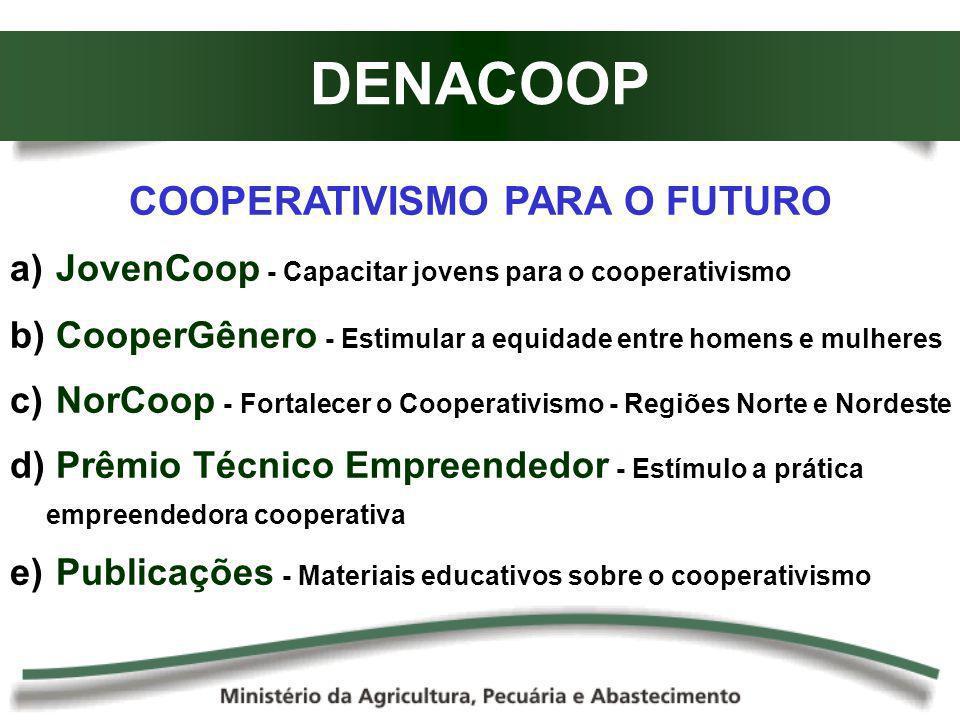 DENACOOP COOPERATIVISMO PARA O FUTURO a) JovenCoop - Capacitar jovens para o cooperativismo b) CooperGênero - Estimular a equidade entre homens e mulh