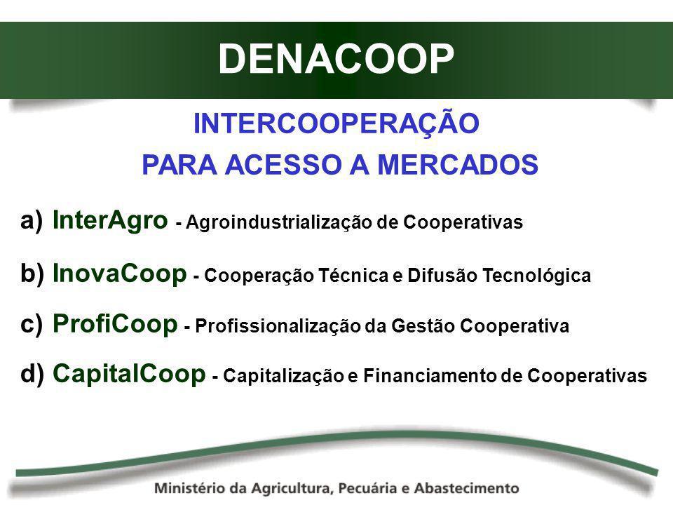 DENACOOP INTERCOOPERAÇÃO PARA ACESSO A MERCADOS a) InterAgro - Agroindustrialização de Cooperativas b) InovaCoop - Cooperação Técnica e Difusão Tecnol