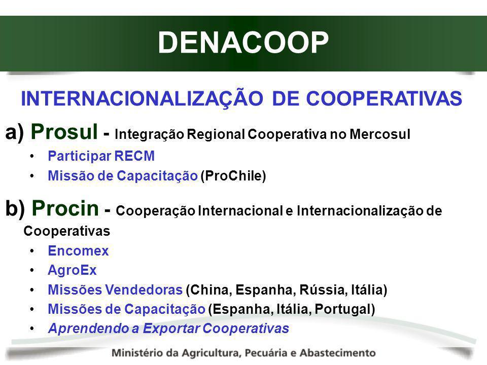 DENACOOP INTERNACIONALIZAÇÃO DE COOPERATIVAS a) Prosul - Integração Regional Cooperativa no Mercosul Participar RECM Missão de Capacitação (ProChile)