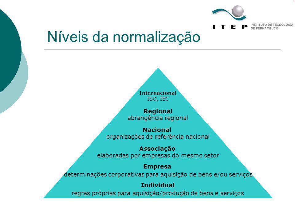 Níveis da normalização Internacional ISO, IEC Regional abrangência regional Nacional organizações de referência nacional Associação elaboradas por emp