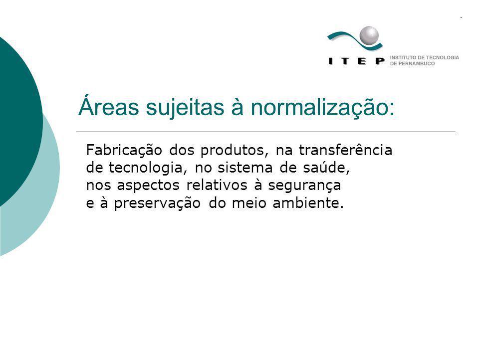 Áreas sujeitas à normalização: Fabricação dos produtos, na transferência de tecnologia, no sistema de saúde, nos aspectos relativos à segurança e à pr