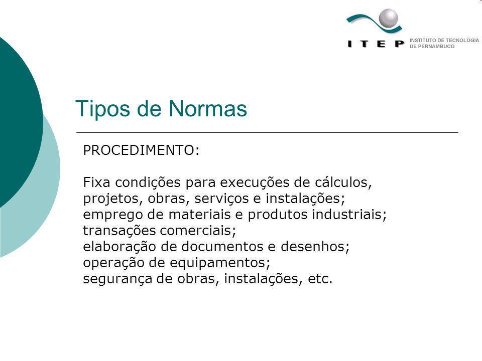 Tipos de Normas PROCEDIMENTO: Fixa condições para execuções de cálculos, projetos, obras, serviços e instalações; emprego de materiais e produtos indu