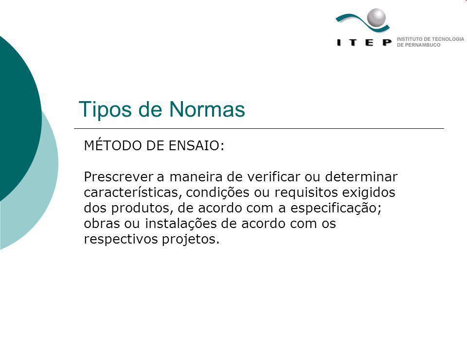 Tipos de Normas MÉTODO DE ENSAIO: Prescrever a maneira de verificar ou determinar características, condições ou requisitos exigidos dos produtos, de a