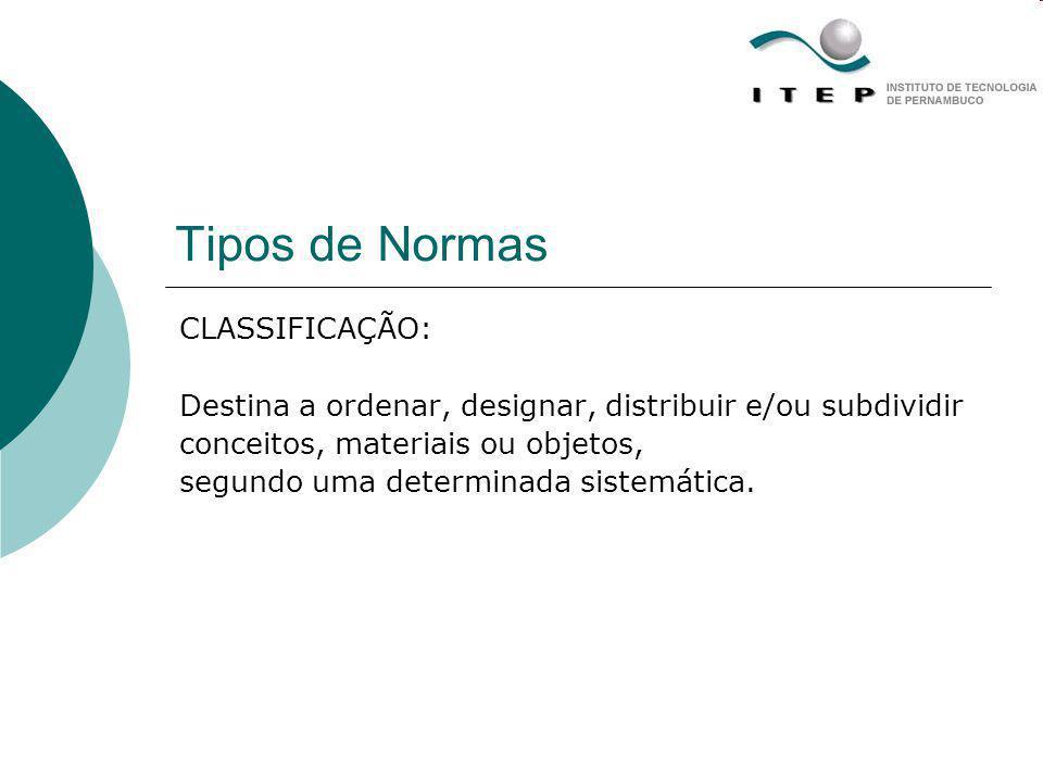 Tipos de Normas CLASSIFICAÇÃO: Destina a ordenar, designar, distribuir e/ou subdividir conceitos, materiais ou objetos, segundo uma determinada sistem