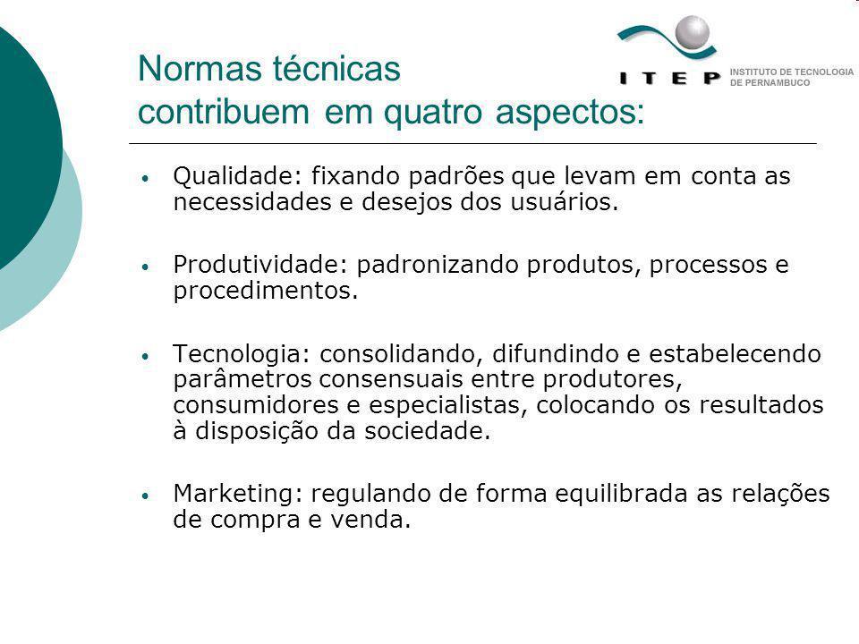 Normas técnicas contribuem em quatro aspectos: Qualidade: fixando padrões que levam em conta as necessidades e desejos dos usuários. Produtividade: pa