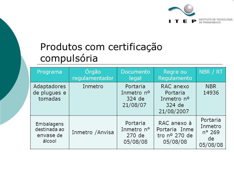 Produtos com certificação compulsória ProgramaÓrgão regulamentador Documento legal Regra ou Regulamento NBR / RT Adaptadores de plugues e tomadas Inme