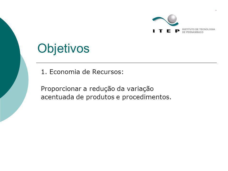 Objetivos 1. Economia de Recursos: Proporcionar a redução da variação acentuada de produtos e procedimentos.