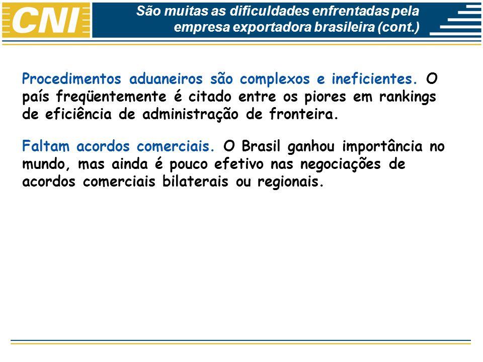 Economias Brasileira: Desempenho e Perspectivas São muitas as dificuldades enfrentadas pela empresa exportadora brasileira (cont.) Procedimentos aduan
