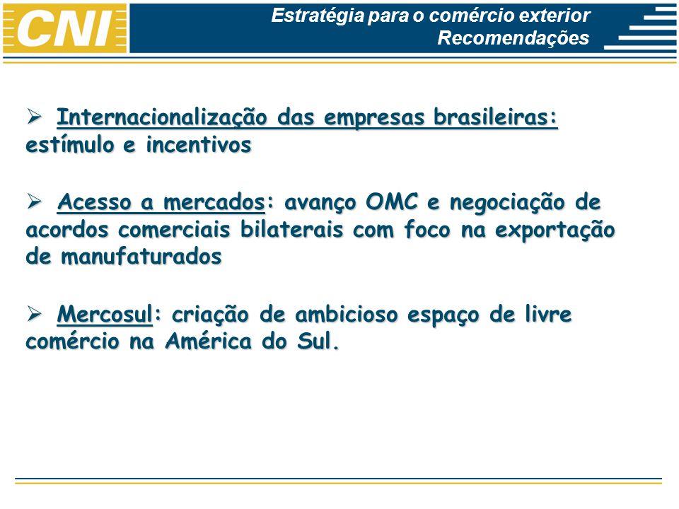 Economias Brasileira: Desempenho e Perspectivas Internacionalização das empresas brasileiras: estímulo e incentivos Internacionalização das empresas b