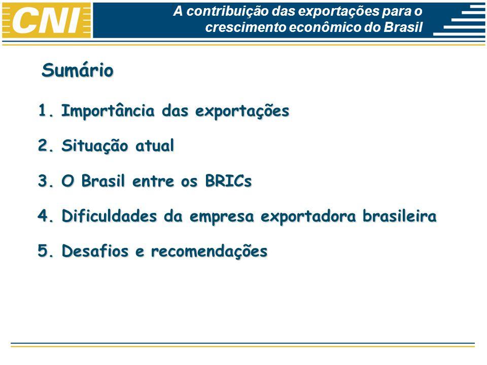 Economias Brasileira: Desempenho e Perspectivas 1.Importância das exportações 2.Situação atual 3.O Brasil entre os BRICs 4.Dificuldades da empresa exp