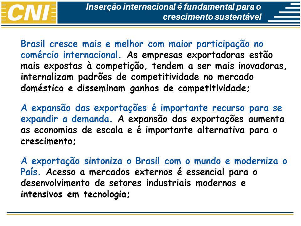 Economias Brasileira: Desempenho e Perspectivas Brasil cresce mais e melhor com maior participação no comércio internacional. As empresas exportadoras