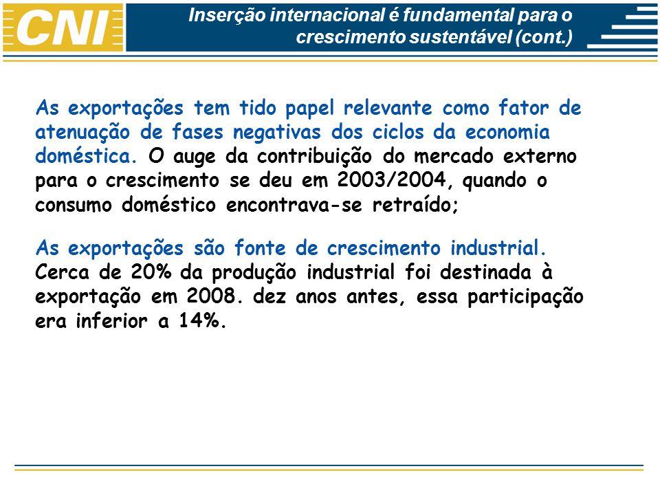 Economias Brasileira: Desempenho e Perspectivas As exportações tem tido papel relevante como fator de atenuação de fases negativas dos ciclos da econo