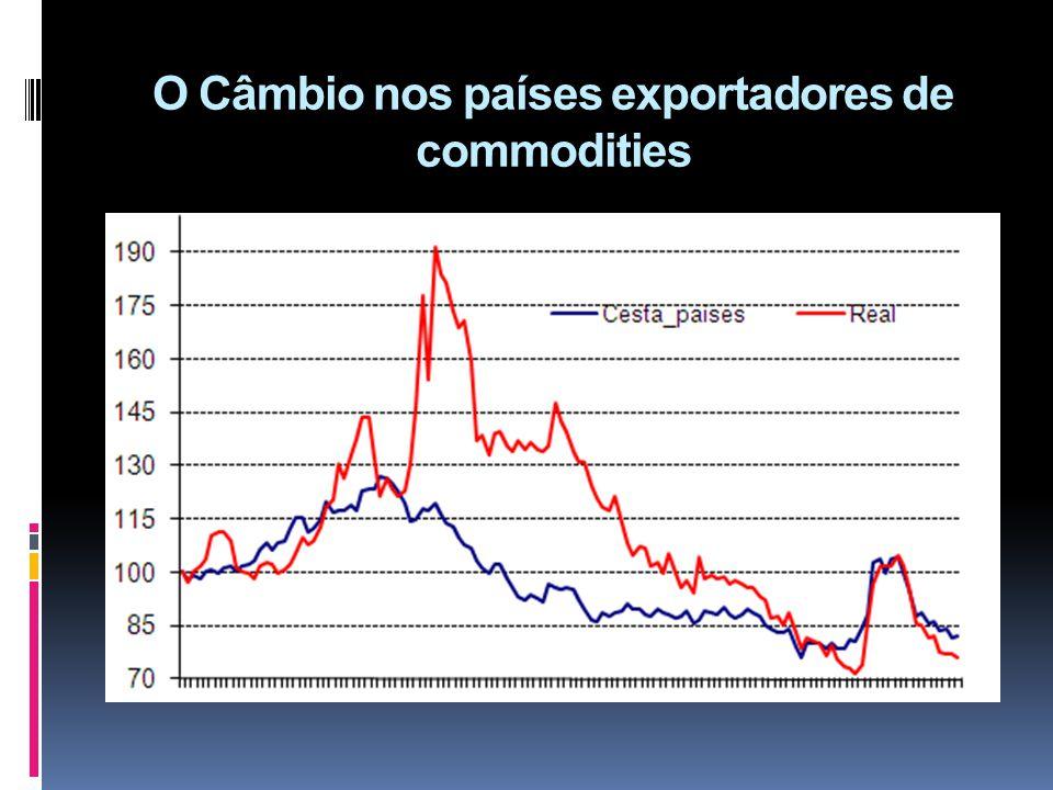 O Câmbio nos países exportadores de commodities