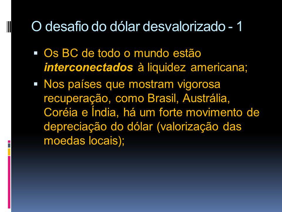 O desafio do dólar desvalorizado - 1 Os BC de todo o mundo estão interconectados à liquidez americana; Nos países que mostram vigorosa recuperação, co