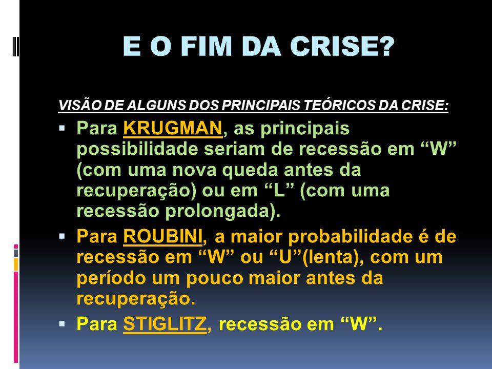 ECOS DA CRISE NO BRASIL As exportações diminuem cerca de 23% ante uma elevação dessa ordem 2008.