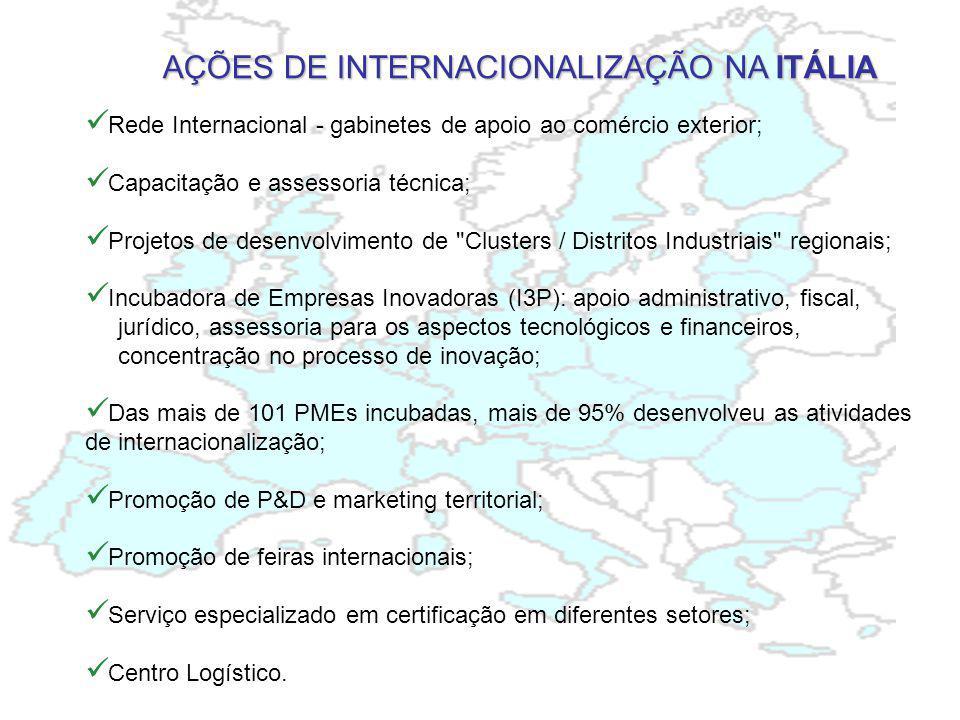 AÇÕES DE INTERNACIONALIZAÇÃO NA ITÁLIA Rede Internacional - gabinetes de apoio ao comércio exterior; Capacitação e assessoria técnica; Projetos de desenvolvimento de Clusters / Distritos Industriais regionais; Incubadora de Empresas Inovadoras (I3P): apoio administrativo, fiscal, jurídico, assessoria para os aspectos tecnológicos e financeiros, concentração no processo de inovação; Das mais de 101 PMEs incubadas, mais de 95% desenvolveu as atividades de internacionalização; Promoção de P&D e marketing territorial; Promoção de feiras internacionais; Serviço especializado em certificação em diferentes setores; Centro Logístico.