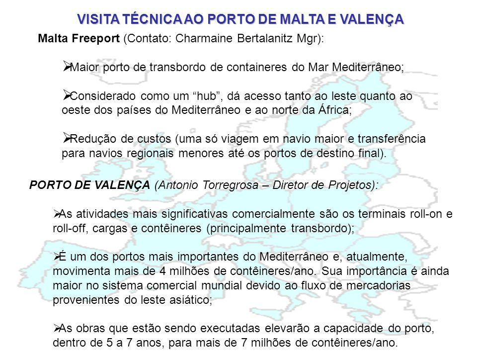 VISITA TÉCNICA AO PORTO DE MALTA E VALENÇA PORTO DE VALENÇA (Antonio Torregrosa – Diretor de Projetos): As atividades mais significativas comercialmente são os terminais roll-on e roll-off, cargas e contêineres (principalmente transbordo); É um dos portos mais importantes do Mediterrâneo e, atualmente, movimenta mais de 4 milhões de contêineres/ano.