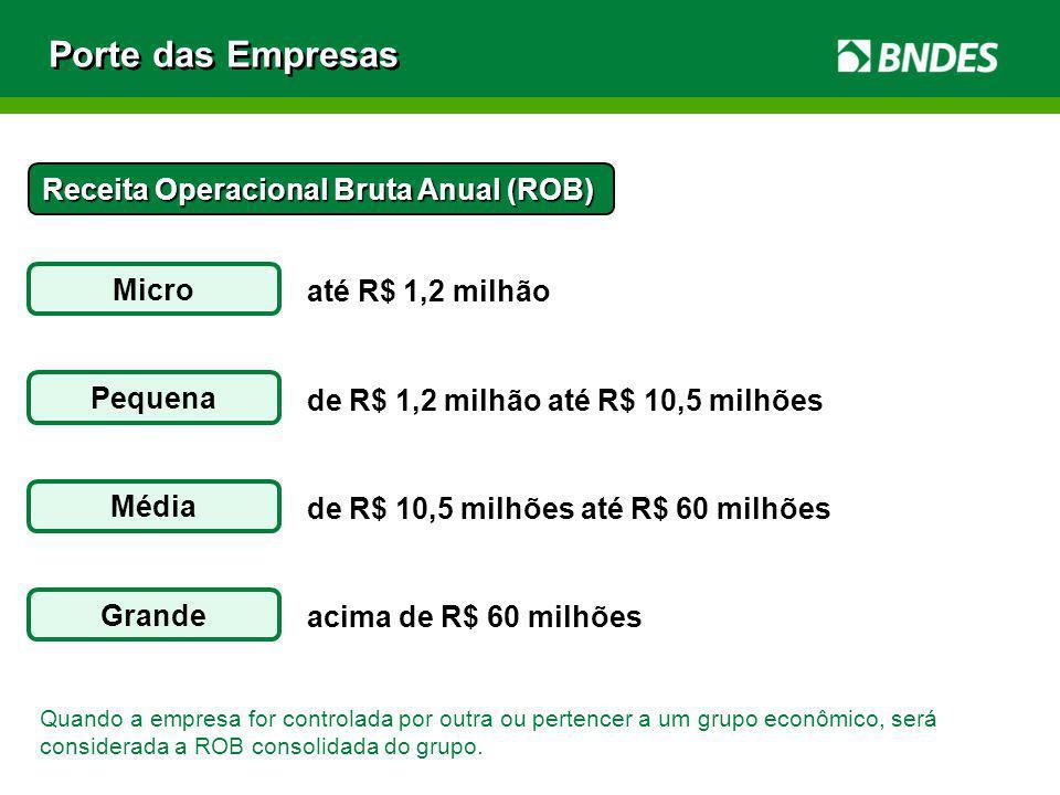 Porte das Empresas Receita Operacional Bruta Anual (ROB) Micro Pequena Média Grande até R$ 1,2 milhão de R$ 1,2 milhão até R$ 10,5 milhões de R$ 10,5