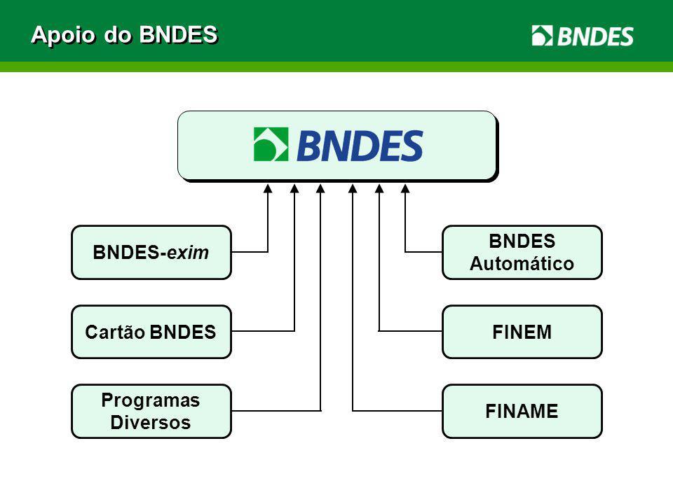 BNDES-exim Cartão BNDES Programas Diversos BNDES Automático FINEM FINAME Apoio do BNDES
