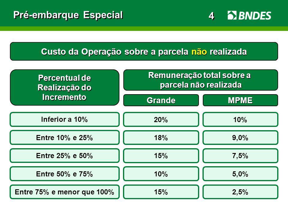 Percentual de Realização do Incremento Grande Remuneração total sobre a parcela não realizada Inferior a 10% Pré-embarque Especial Custo da Operação s