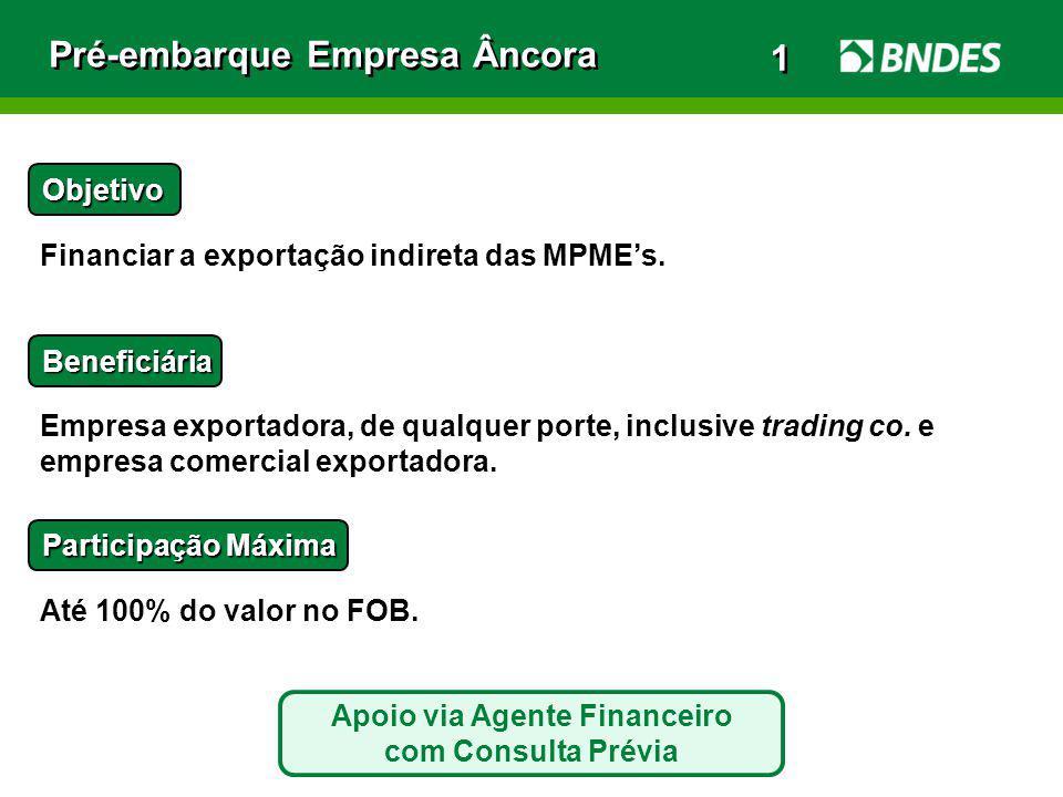 Pré-embarque Empresa Âncora Objetivo Financiar a exportação indireta das MPMEs. Beneficiária Participação Máxima Apoio via Agente Financeiro com Consu
