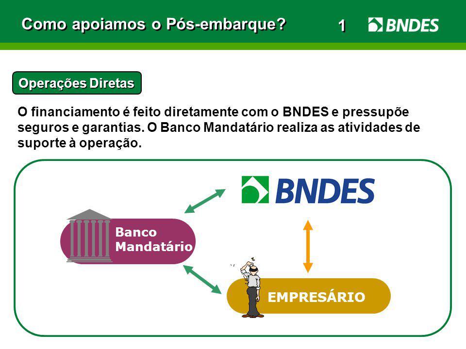 Como apoiamos o Pós-embarque? Operações Diretas EMPRESÁRIO Banco Mandatário O financiamento é feito diretamente com o BNDES e pressupõe seguros e gara