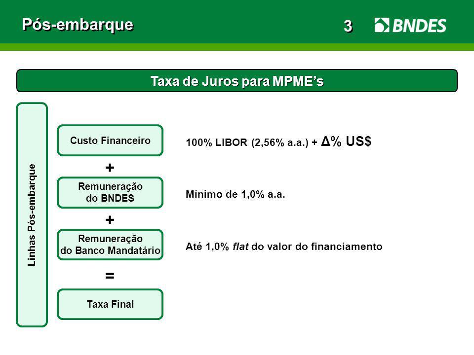 Pós-embarque Taxa de Juros para MPMEs Custo Financeiro Remuneração do BNDES Remuneração do Banco Mandatário Taxa Final + + = 100% LIBOR (2,56% a.a.) +
