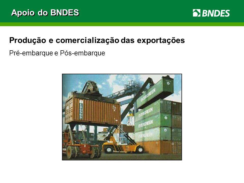 Produção e comercialização das exportações Pré-embarque e Pós-embarque Apoio do BNDES